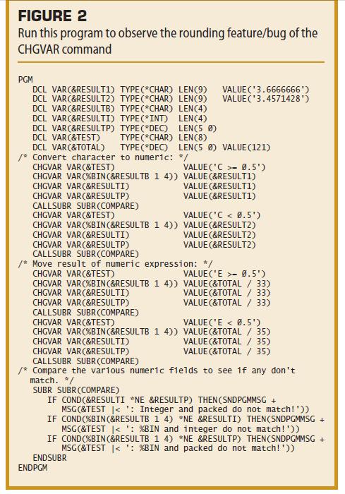 CHGVARが文書化されていない e-bellnet com(AS/400 技術情報