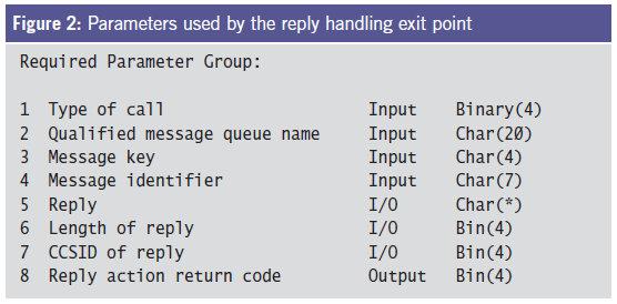 出口点、API、環境変数 e-BELLNET ...